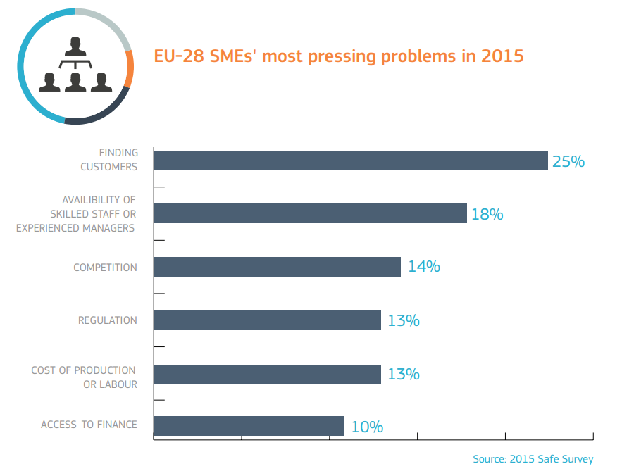 Small European businesses taking on the world